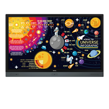 """Picture of 4K UHD 75"""" Education Interactive Flat Panel Display"""